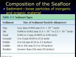 composition of the seafloor