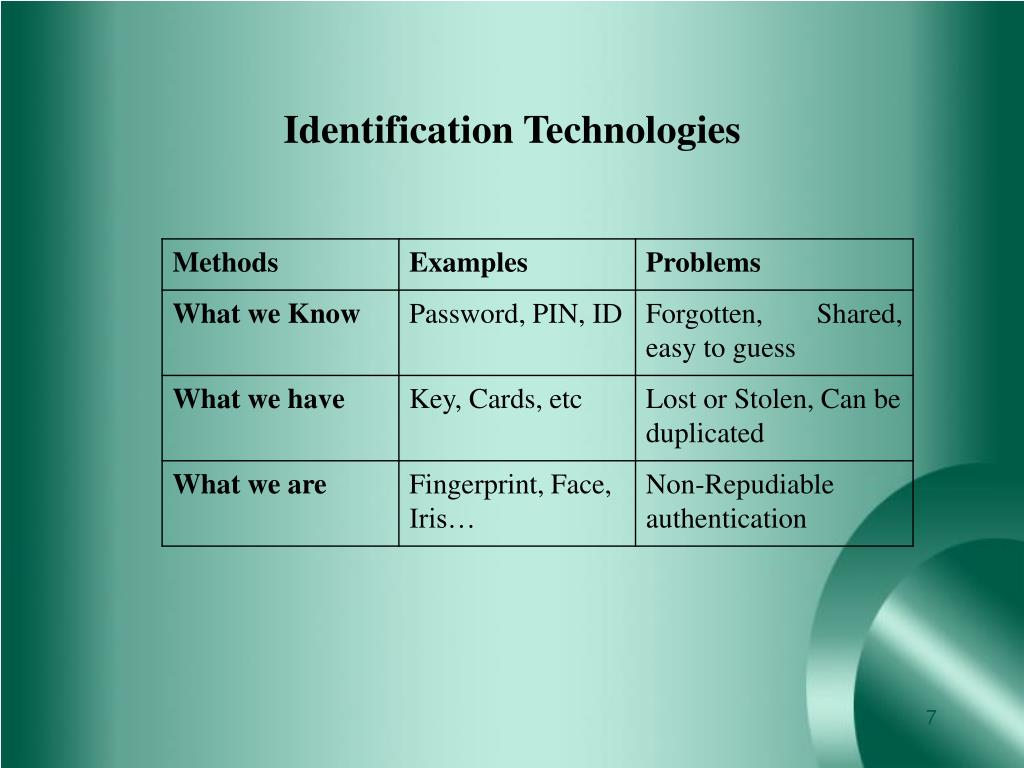 Identification Technologies