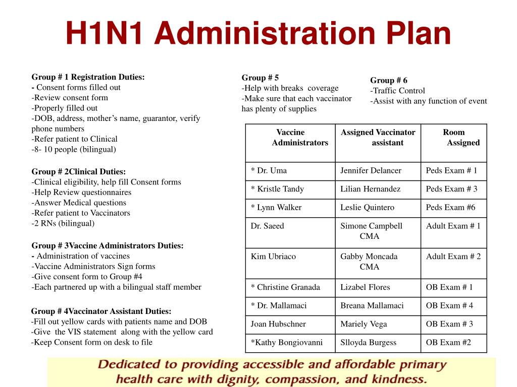 H1N1 Administration Plan