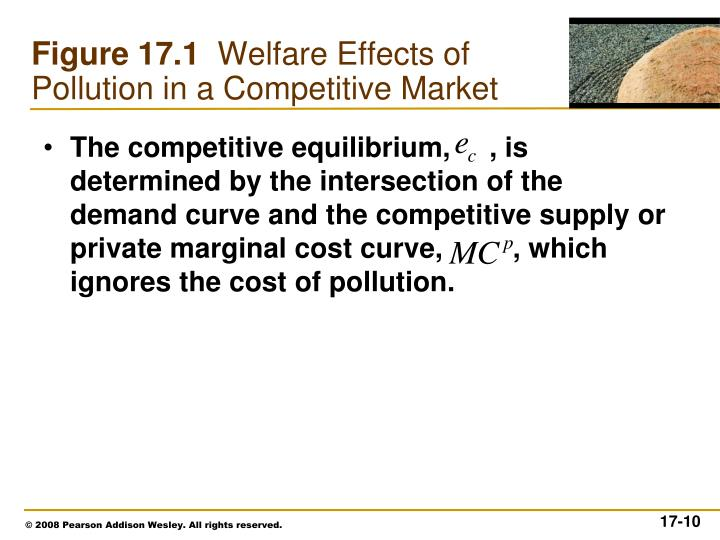 The competitive equilibrium,     , is determined by the intersection of the demand curve and the competitive supply or private marginal cost curve,         , which ignores the cost of pollution.
