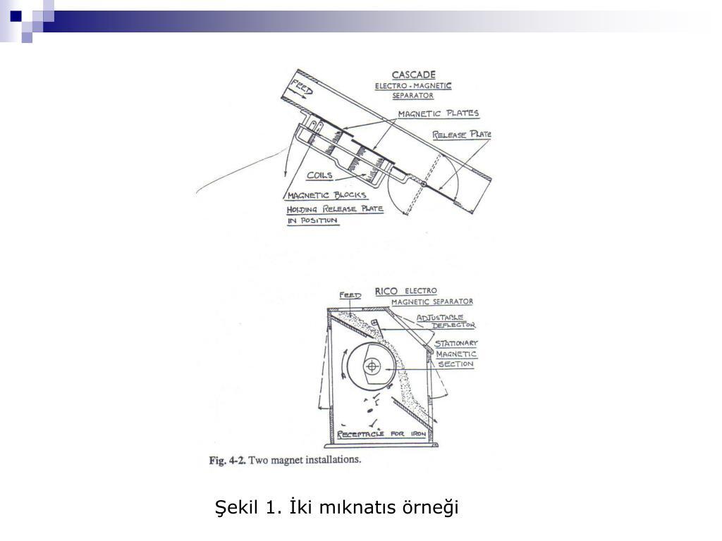 Şekil 1. İki mıknatıs örneği
