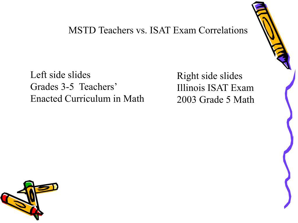 MSTD Teachers vs. ISAT Exam Correlations