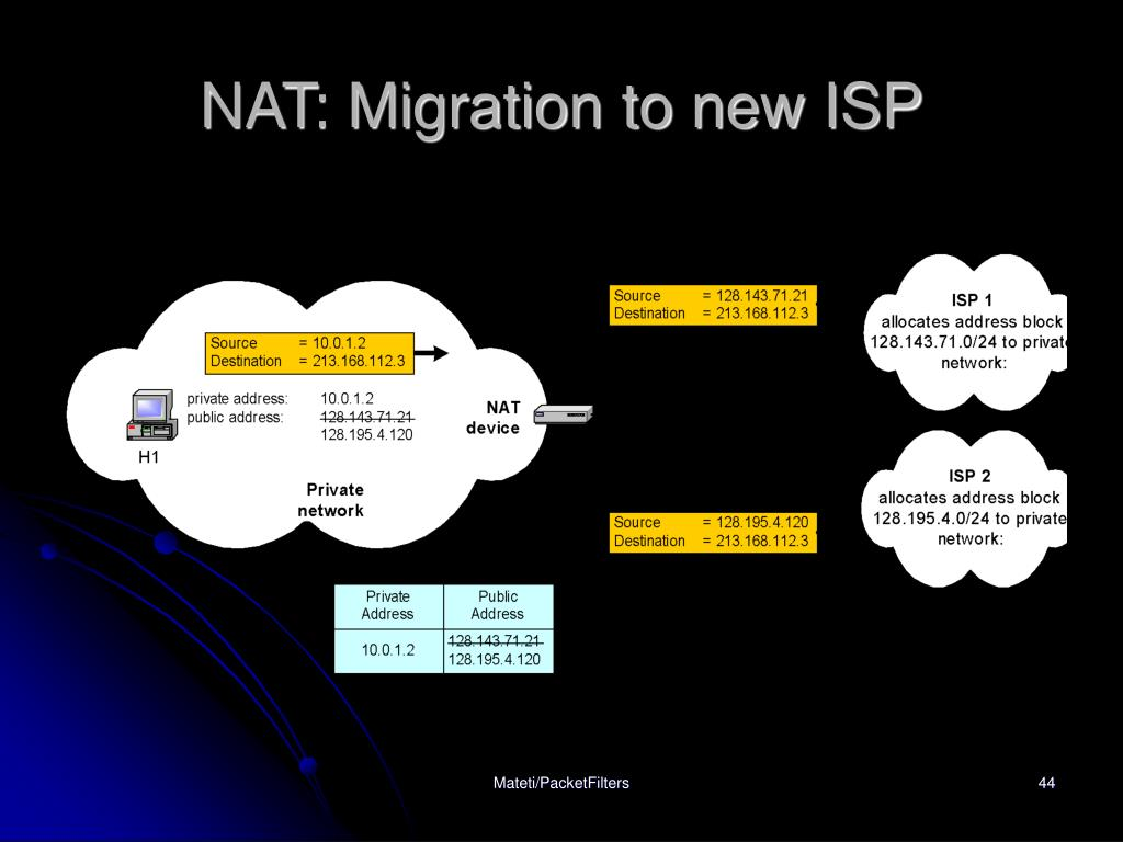 NAT: Migration to new ISP