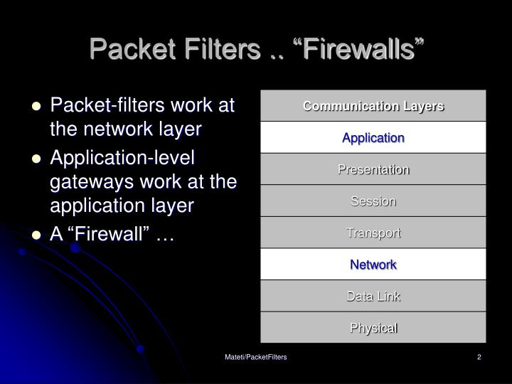 Packet filters firewalls