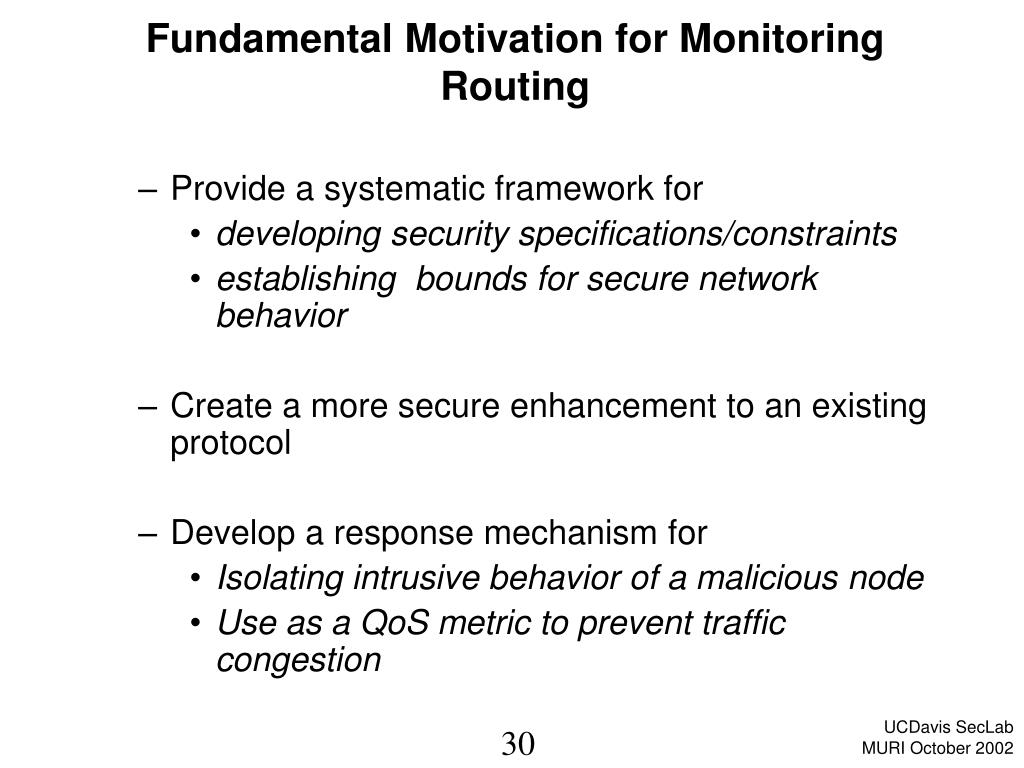 Fundamental Motivation for Monitoring Routing