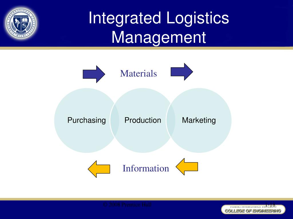 ppt chapter 1 an overview of logistics powerpoint