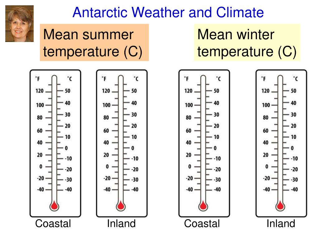 Antarctic Weather and Climate