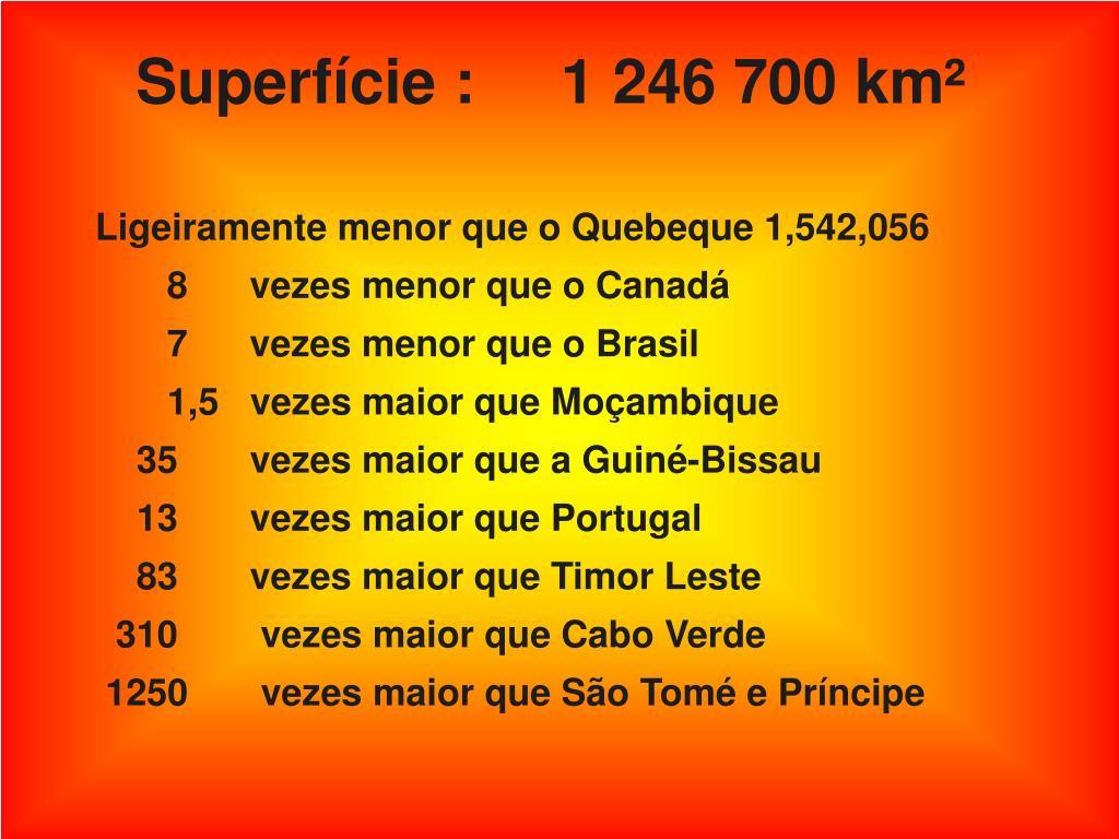 Superfície :     1 246 700km²