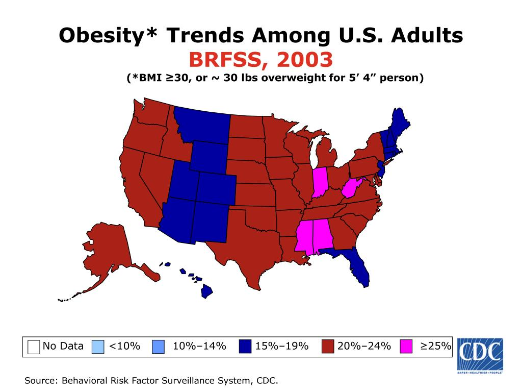 Obesity* Trends Among U.S. Adults