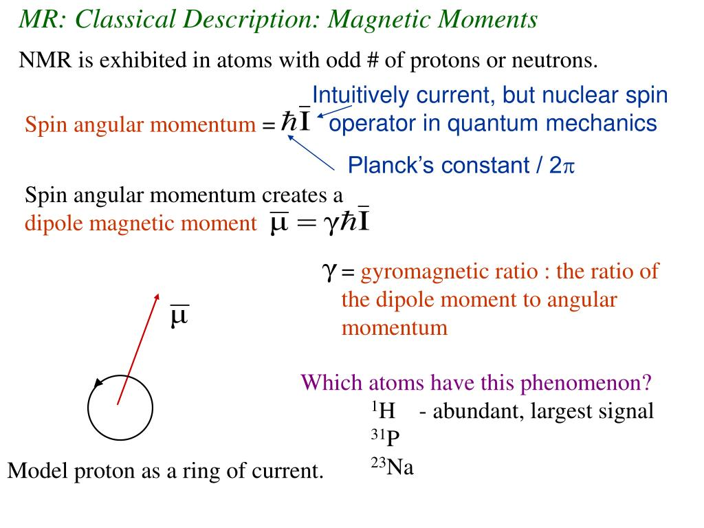 MR: Classical Description: Magnetic Moments