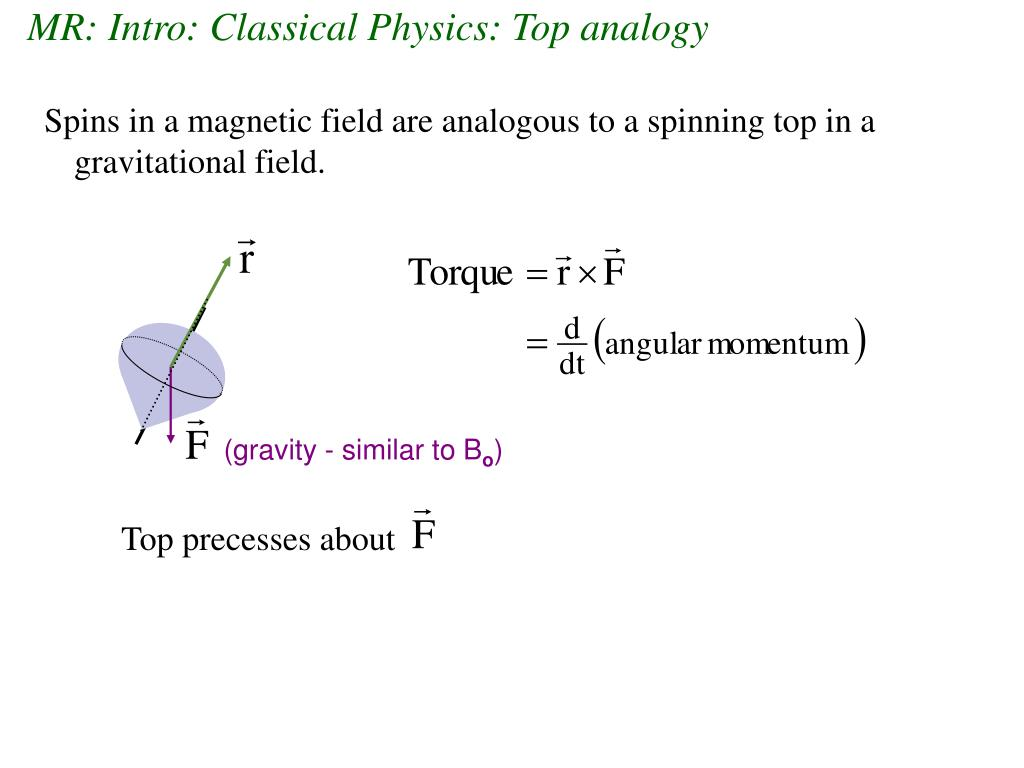 MR: Intro: Classical Physics: Top analogy