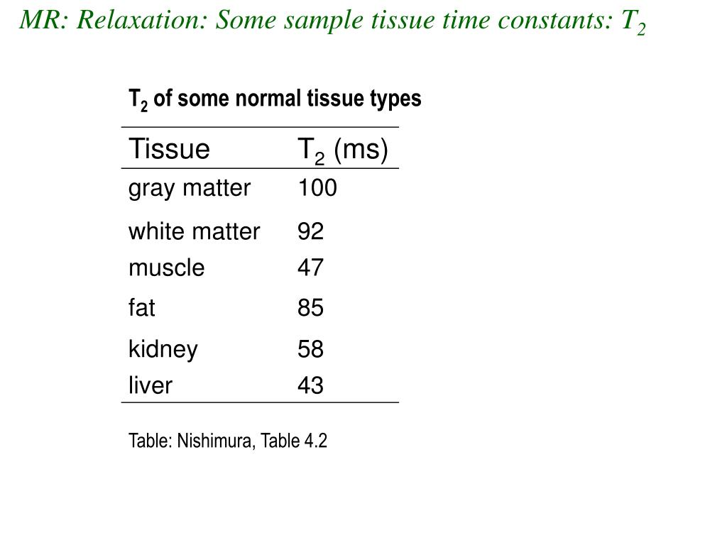 MR: Relaxation: Some sample tissue time constants: T