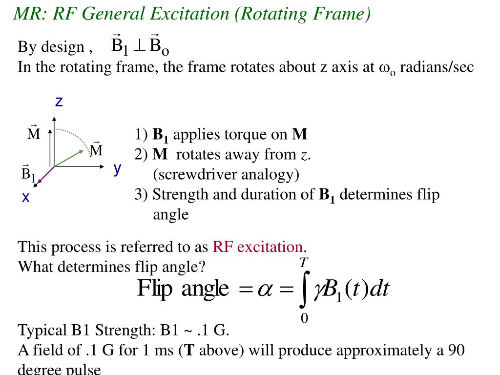 MR: RF General Excitation (Rotating Frame)