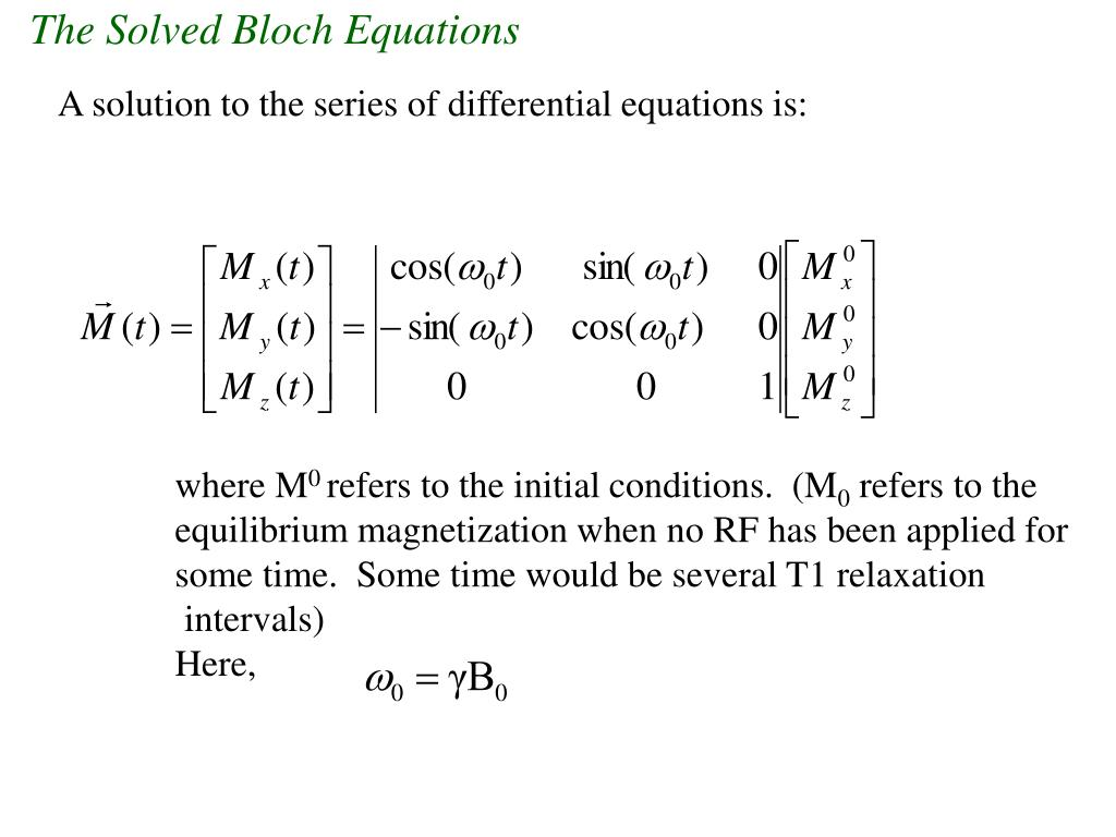 The Solved Bloch Equations