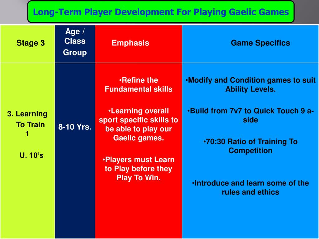 Long-Term Player Development For Playing Gaelic Games
