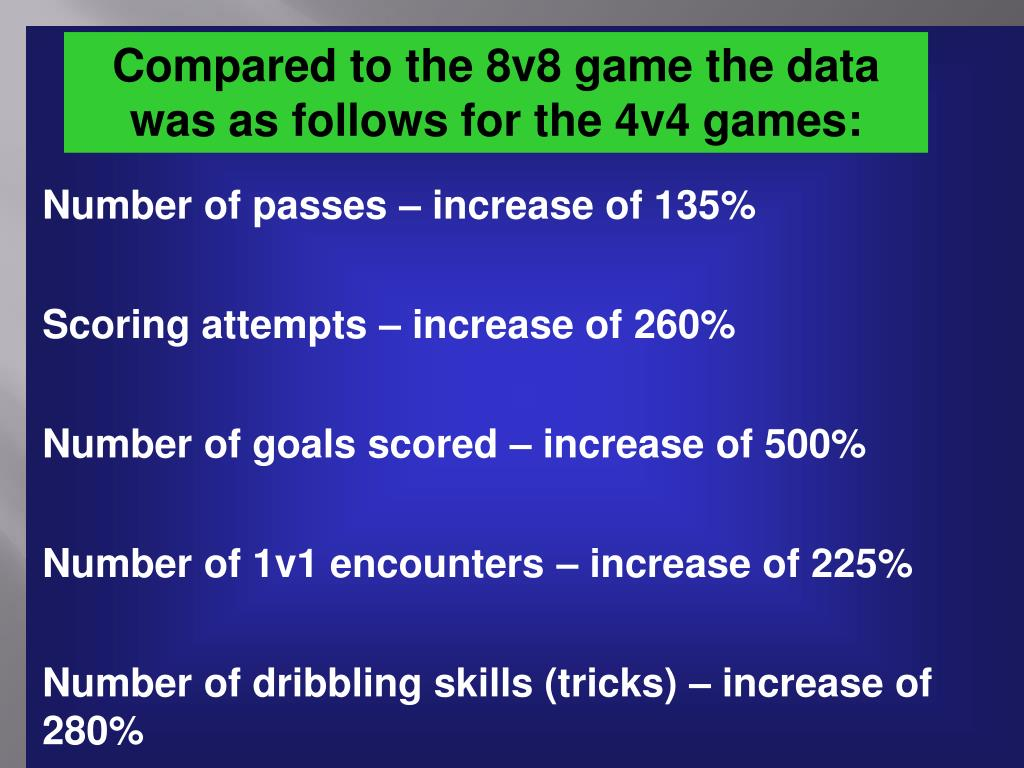 Compared to the 8v8 game the data was as follows for the 4v4 games:
