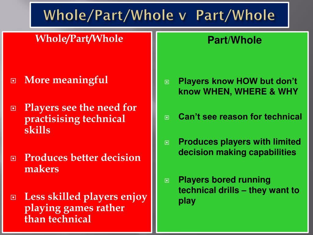 Whole/Part/Whole v  Part/Whole
