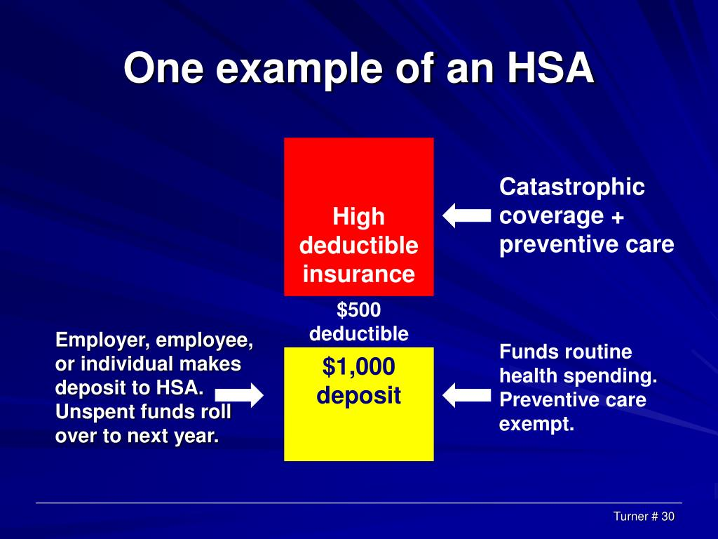One example of an HSA