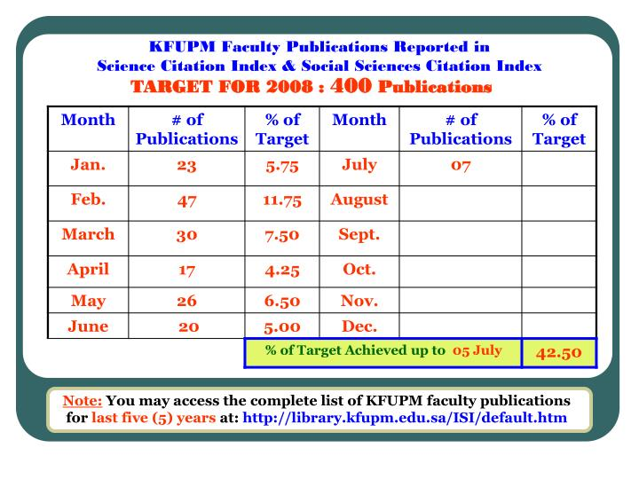 Kfupm faculty publications reported in science citation index social sciences citation index2 l.jpg
