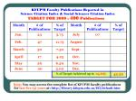 kfupm faculty publications reported in science citation index social sciences citation index2