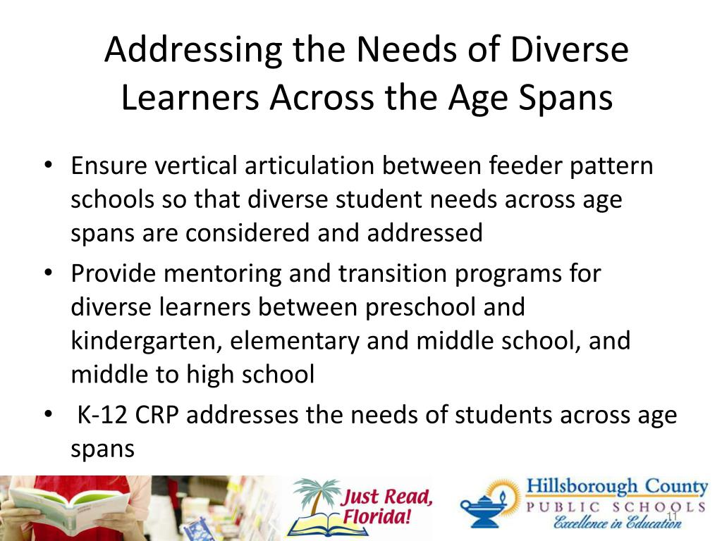 Addressing the Needs of Diverse Learners Across the Age Spans