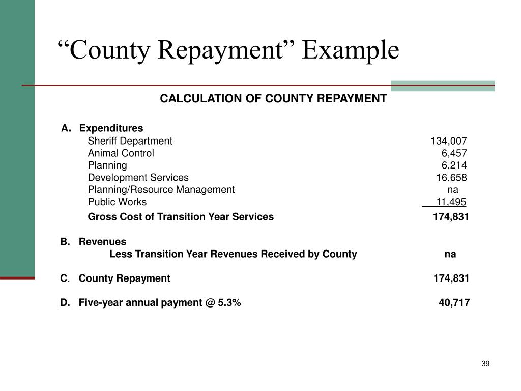 """County Repayment"" Example"