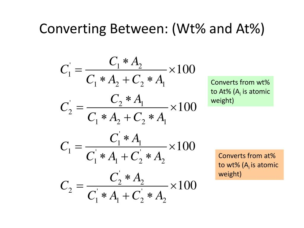Converting Between: (Wt% and At%)