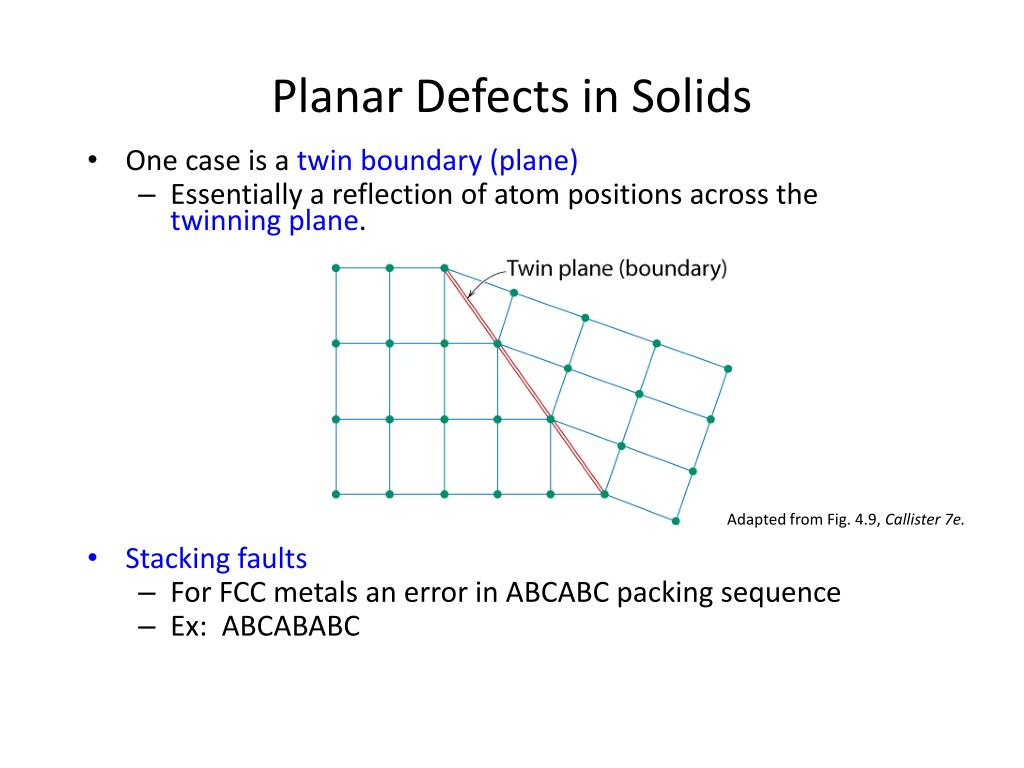 Planar Defects in Solids