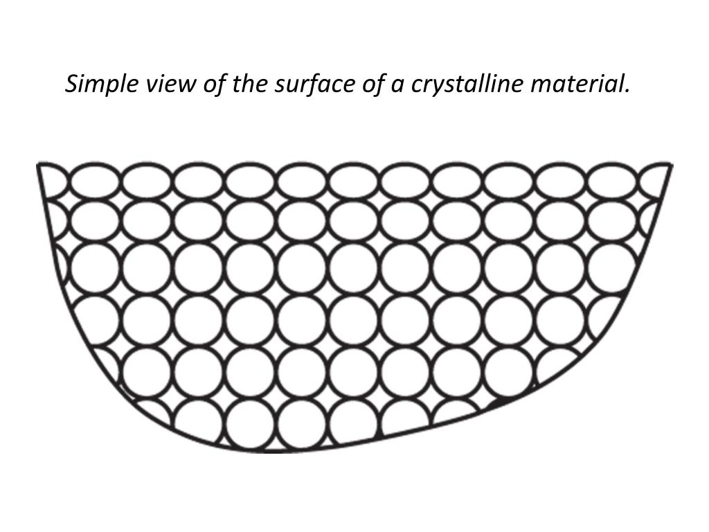 Simple view of the surface of a crystalline material.