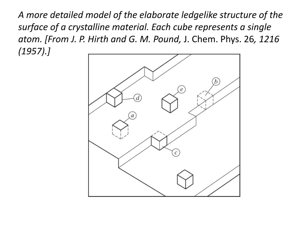A more detailed model of the elaborate ledgelike structure of the surface of a crystalline material. Each cube represents a single atom. [From J. P. Hirth and G. M. Pound,