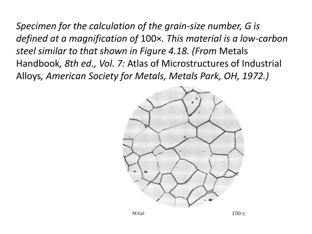 Specimen for the calculation of the grain-size number, G is defined at a magnification of