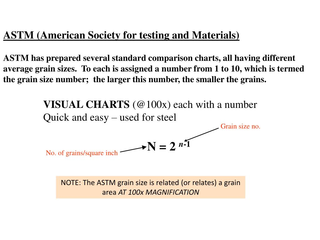 Grain size no.