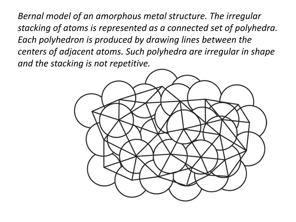Bernal model of an amorphous metal structure. The irregular stacking of atoms is represented as a connected set of polyhedra. Each polyhedron is produced by drawing lines between the centers of adjacent atoms. Such polyhedra are irregular in shape and the stacking is not repetitive.