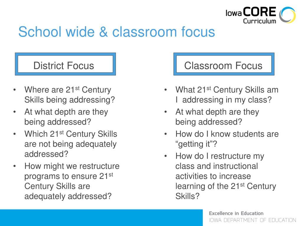 School wide & classroom focus
