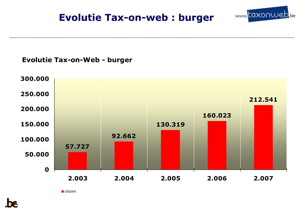 Evolutie Tax-on-web : burger