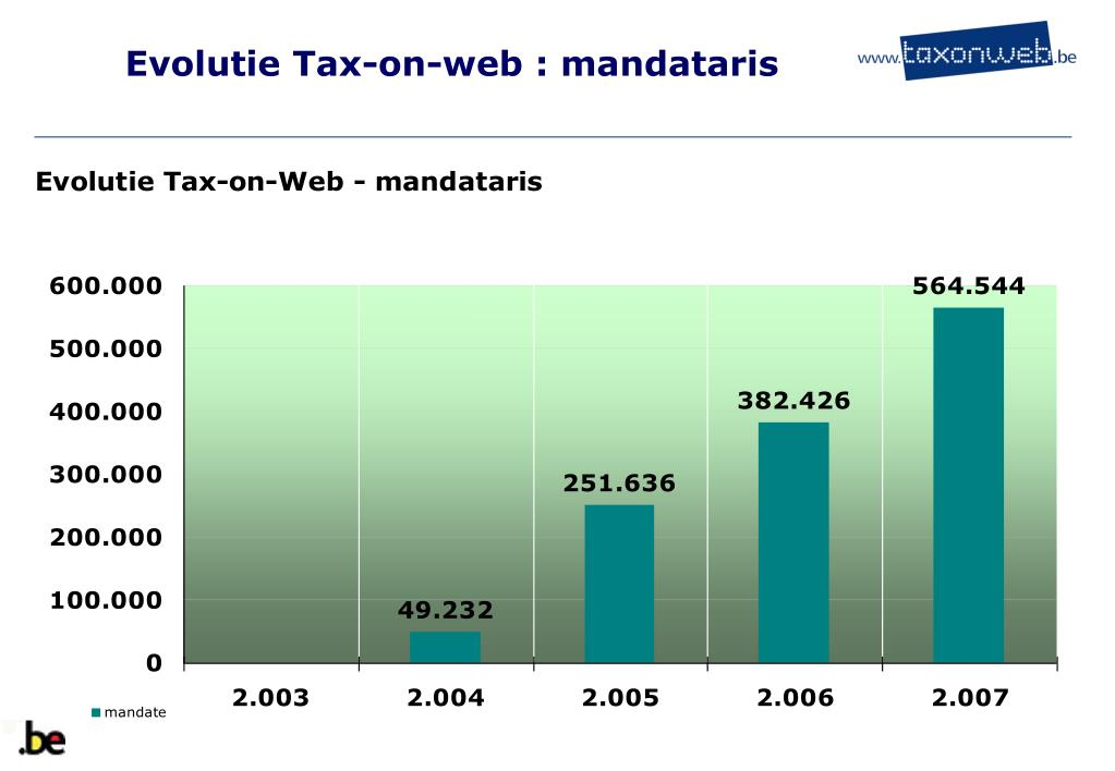 Evolutie Tax-on-web : mandataris