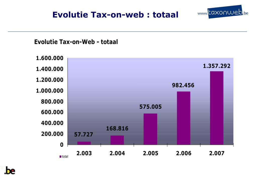 Evolutie Tax-on-web : totaal