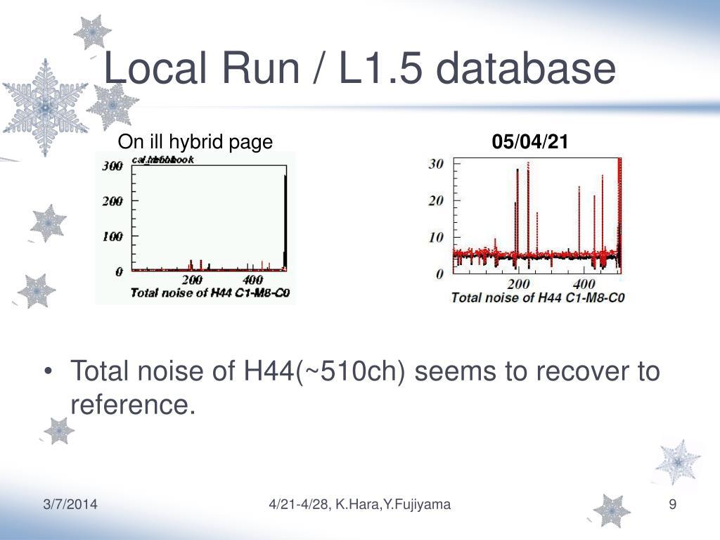 Local Run / L1.5 database