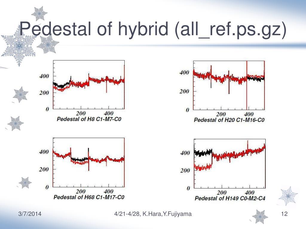 Pedestal of hybrid (all_ref.ps.gz)
