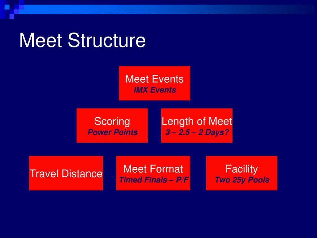 Meet Structure