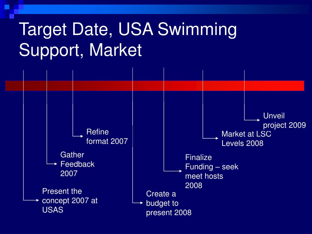 Target Date, USA Swimming Support, Market
