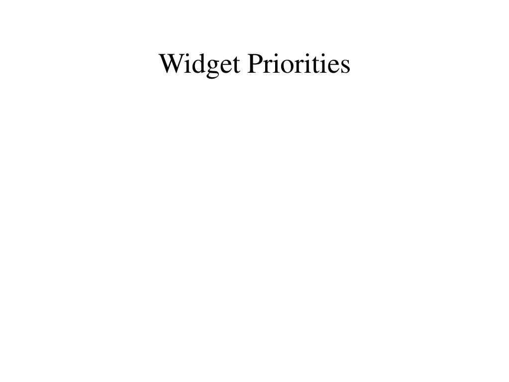 Widget Priorities