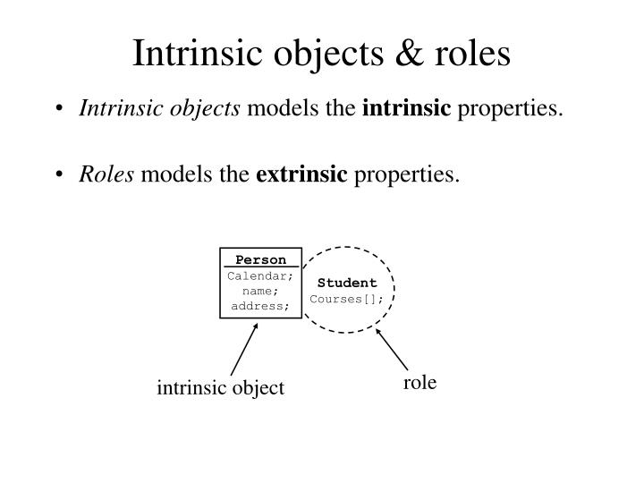 Intrinsic objects roles
