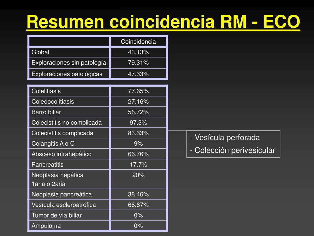 Resumen coincidencia RM - ECO