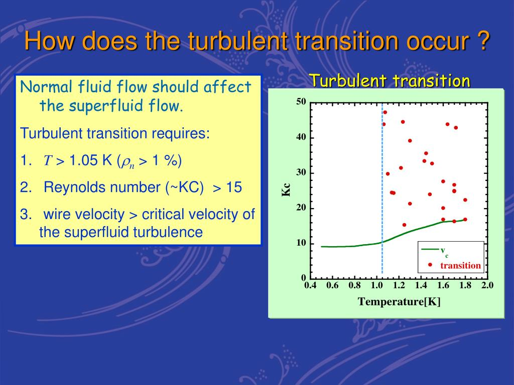 How does the turbulent transition occur ?