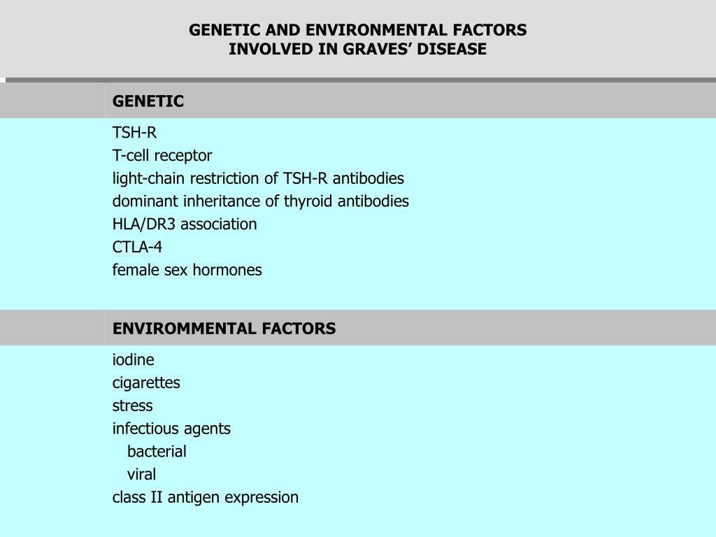 GENETIC AND ENVIRONMENTAL FACTORS