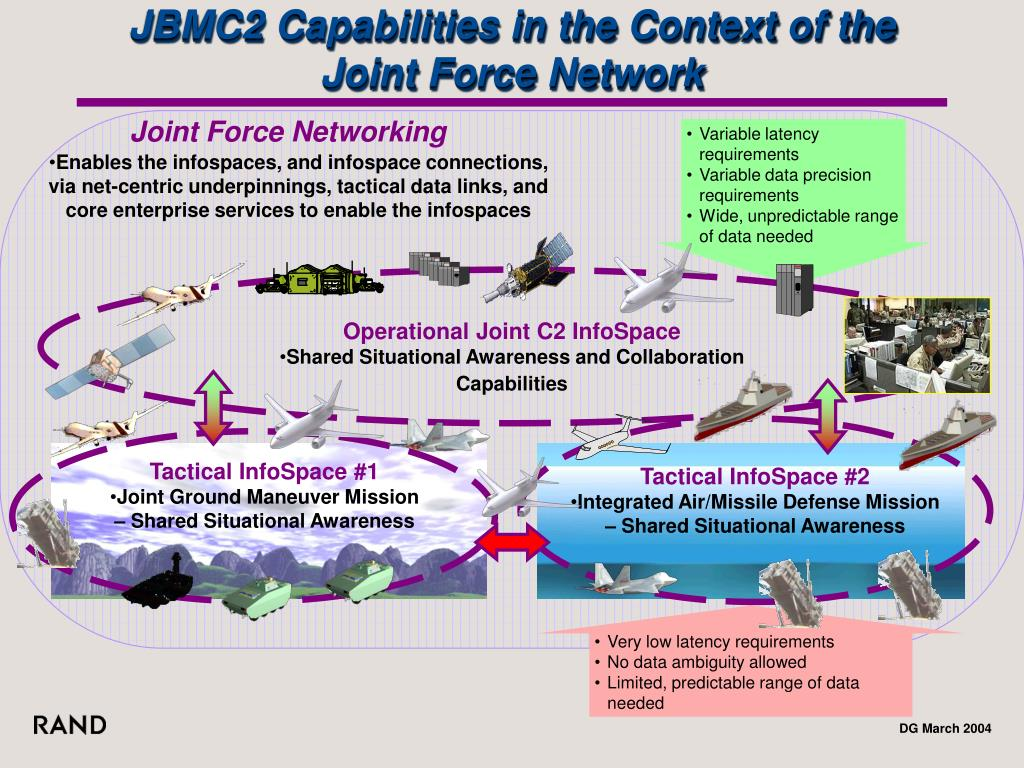 JBMC2 Capabilities in the Context of the
