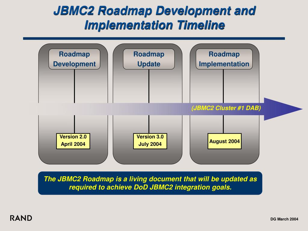 JBMC2 Roadmap Development and