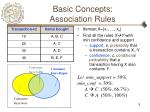 basic concepts association rules