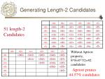 generating length 2 candidates